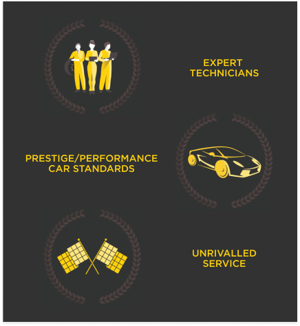 Pirelli Performance Centres