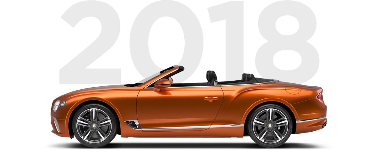 Pirelli & Bentley through history 2018