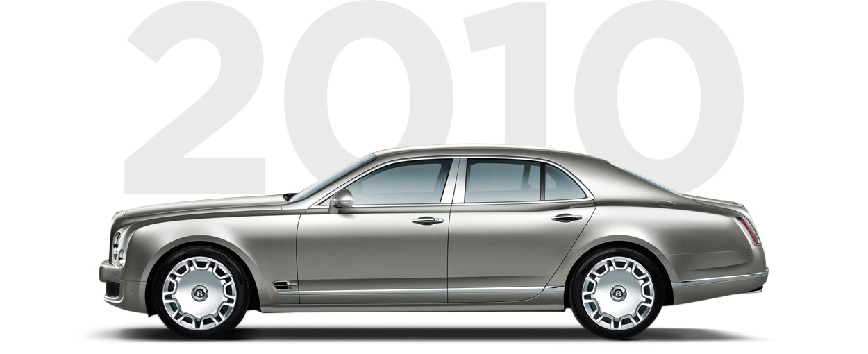 Pirelli & Bentley through history 2010