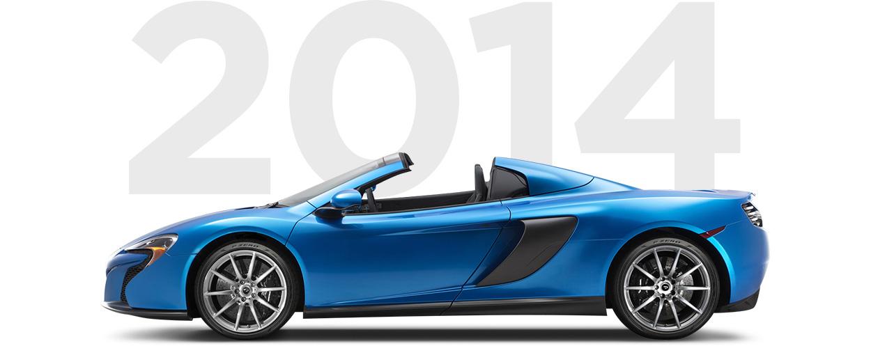 Pirelli & McLaren through history 2014