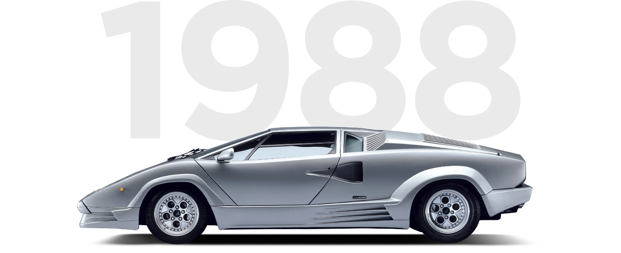 Pirelli & Lamborghini through history 1988