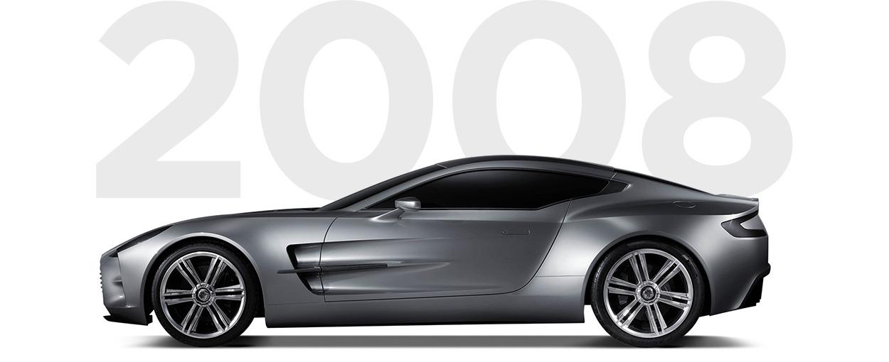 Pirelli & Aston Martin through history 2008