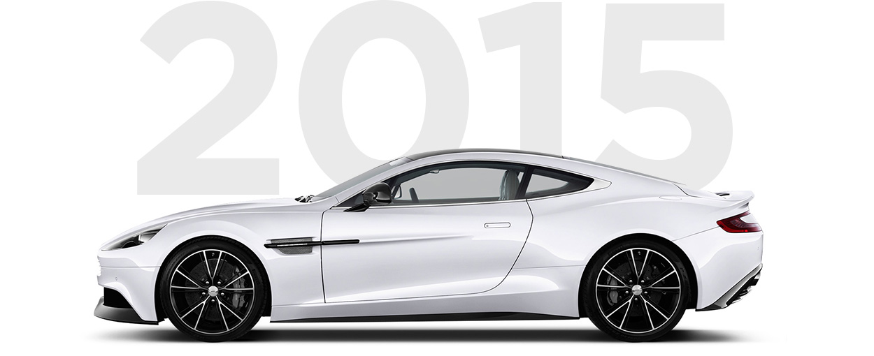 Pirelli & Aston Martin through history 2015