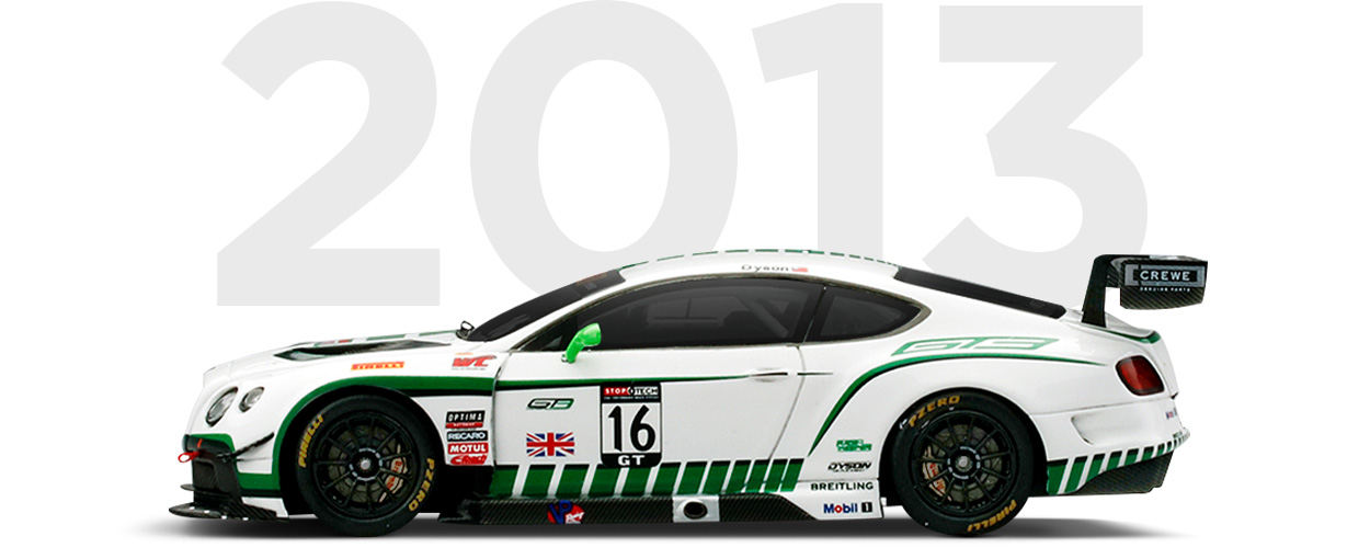 Pirelli & Bentley through history 2013