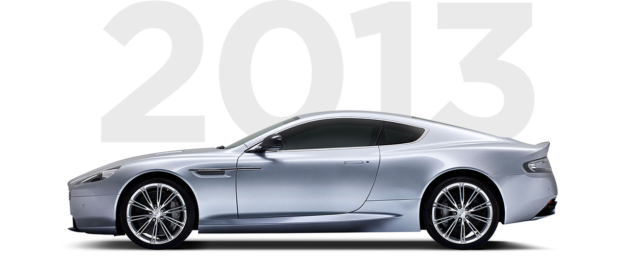 Pirelli & Aston Martin through history 2013