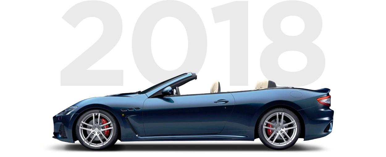 Pirelli & Maserati through history 2018