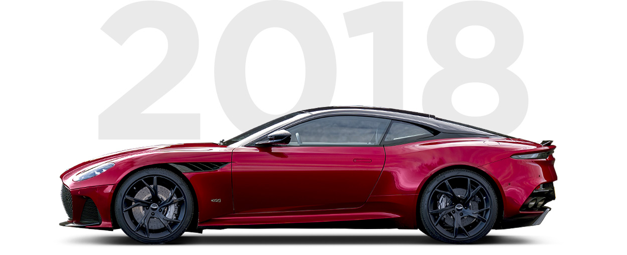 Pirelli & Aston Martin through history 2018