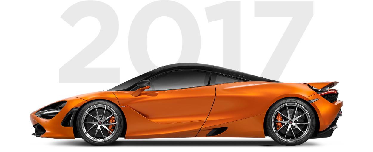 Pirelli & McLaren through history 2017