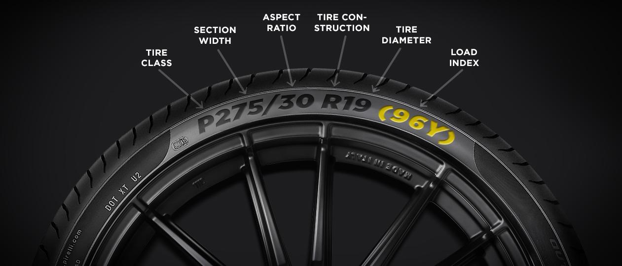 Tire Load Index & Chart | Pirelli