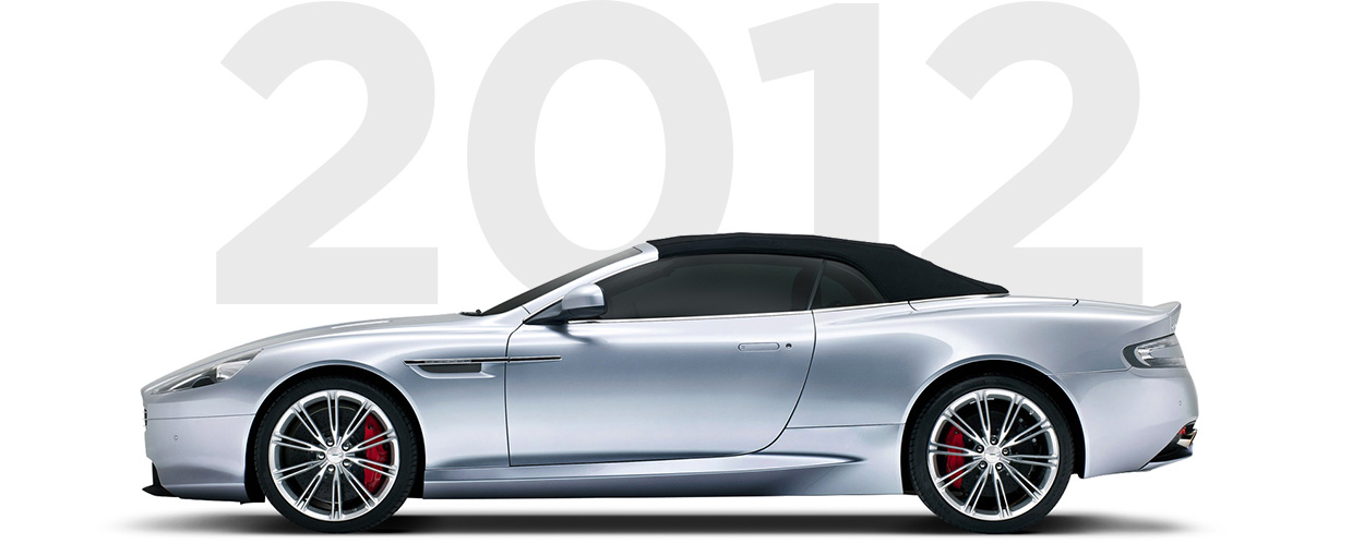 Pirelli & Aston Martin through history 2012