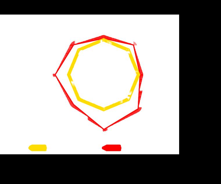 DIABLO ROSSO™ IV